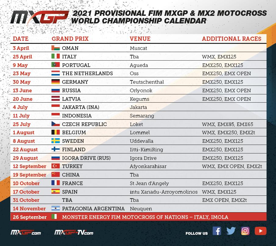 Mxgp Calendrier 2021 Le calendrier MXGP 2021 | LeBigUSA – Actualité du Motocross